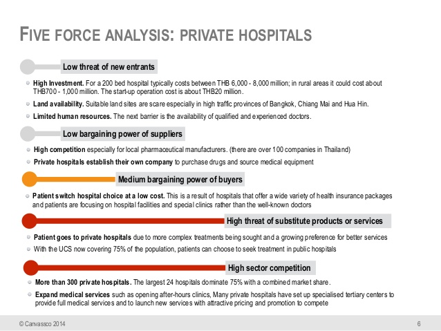 Prospects-Private-Hospitals-Thailand